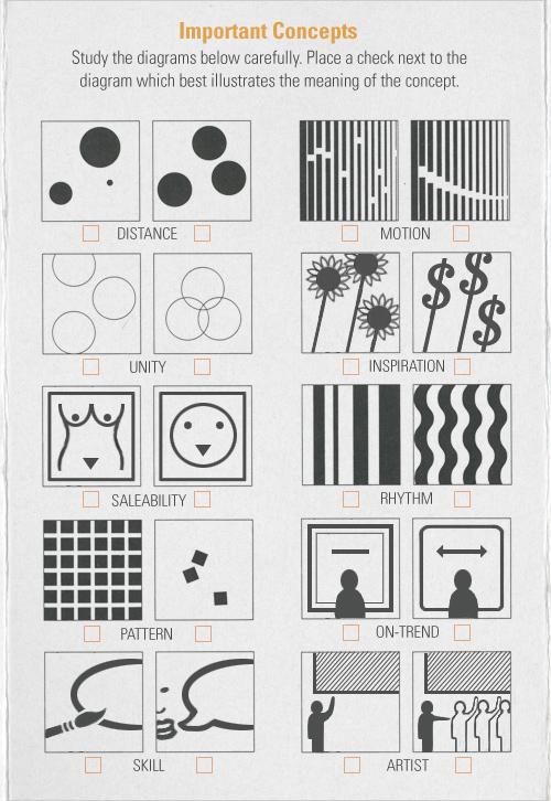 Art Quiz : The nonist instruction school art test